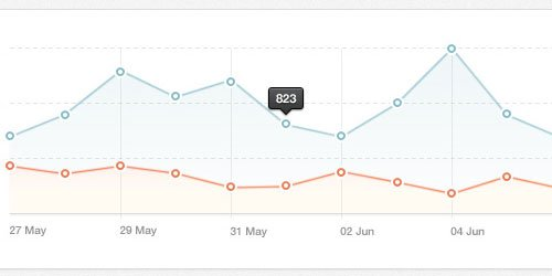 Free PSD: Clean & Simple Line Chart