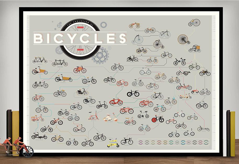 P-Cycles_914x627_B_1024x1024-1