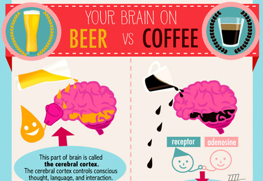 beer-coffee-tn
