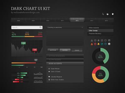 dark_chart_uikit_preview