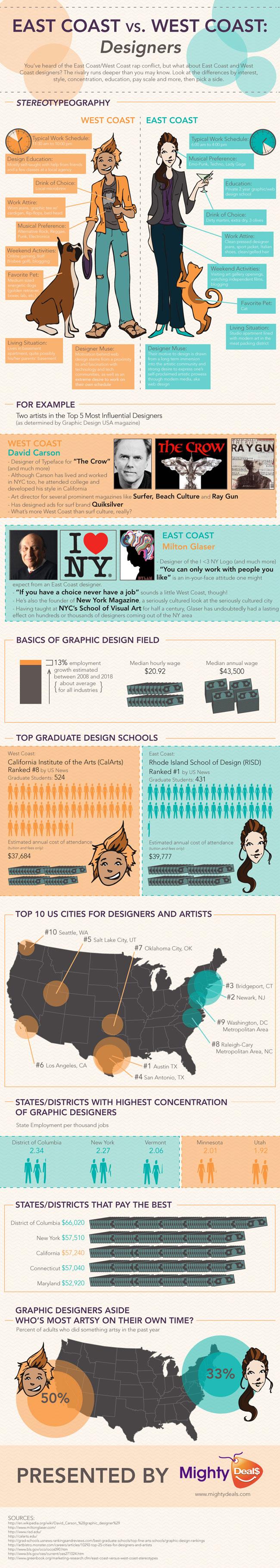 infographic21