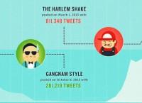 harlem-shake-vs-gangnam-style-main