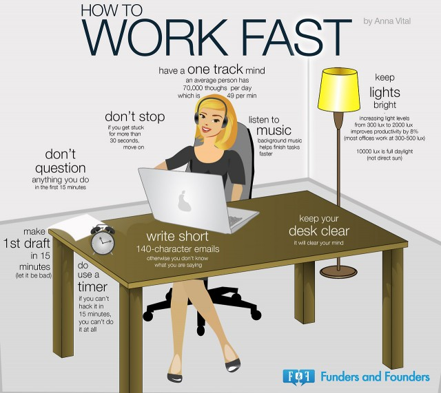 how-to-work-fas-t1-640x571