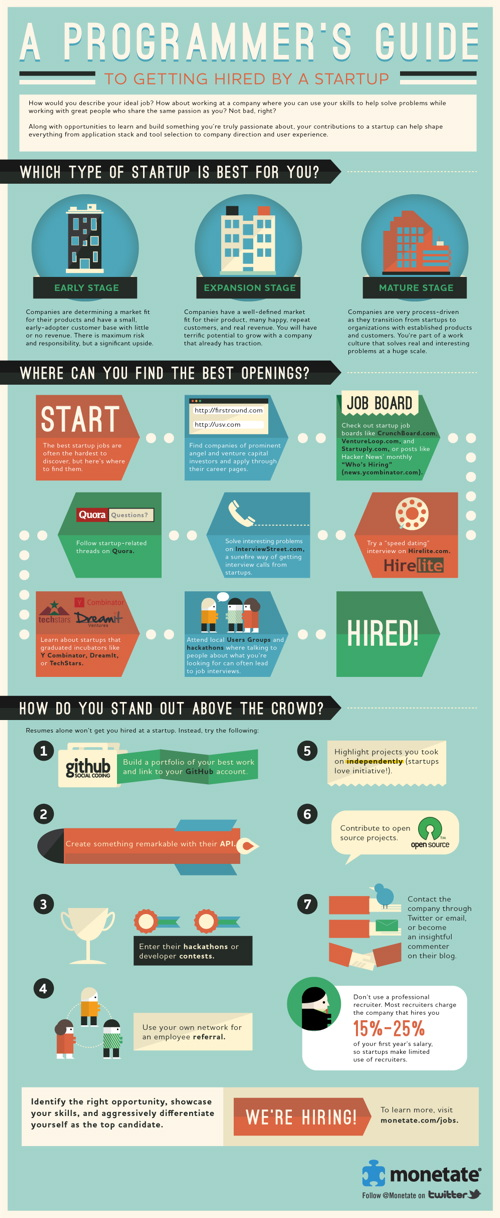 A Programmers Guide to getting hired by a startup